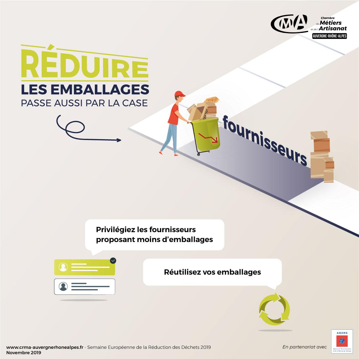 CRMA SERD Fournisseurs